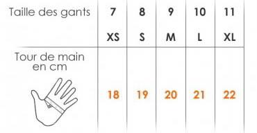 tallas guantes rrs